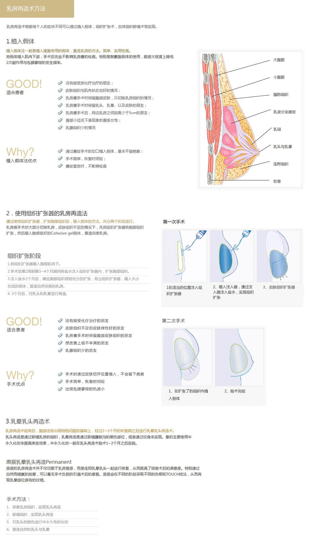 韩国乳房再造术的费用