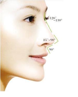韩国原辰整形外科医院假体隆鼻手术一般使用硅胶进行